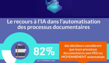 Le recours à l'IA dans l'automatisation des processus documentaires [Infographie]