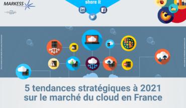 5 tendances stratégiques à 2021 sur le marché du cloud en France