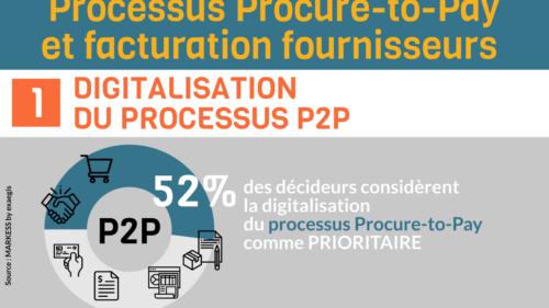 Processus Procure-To-Pay et facturation fournisseurs [Infographie]