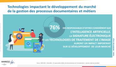 Processus documentaires & métiers : Trends à fin 2021