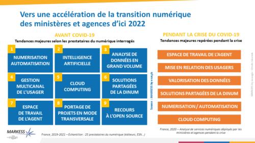 Ministères et agences :  vers des usages numériques durables