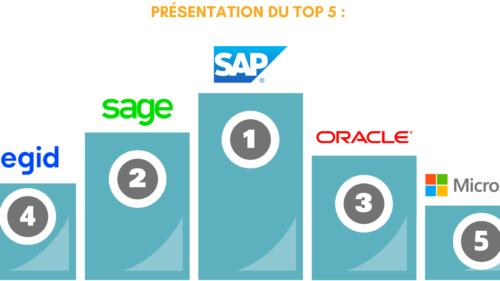 Classement 2020 des éditeurs de logiciels pour les Directions Financières en France !